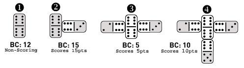 Domino Play Scoring Examples