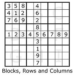 Sudoku Notation