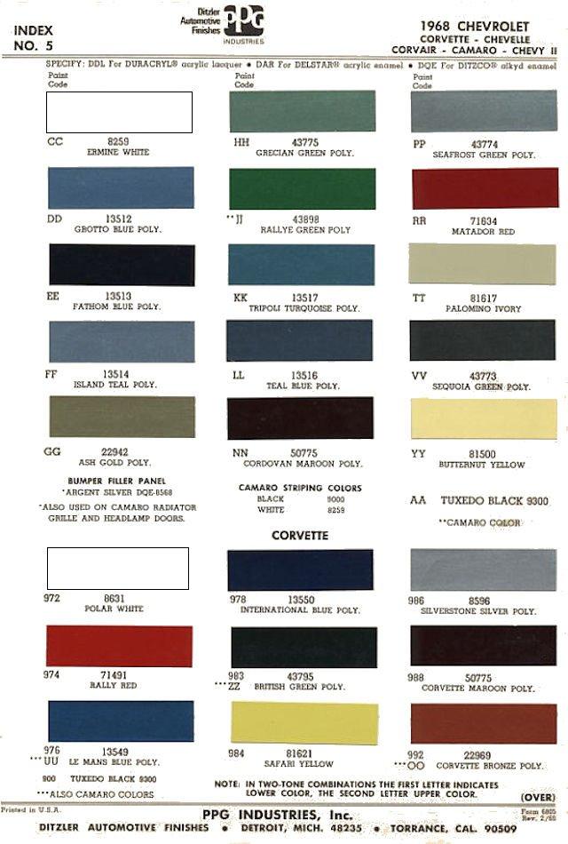 Chevy Corvette Paint Codes