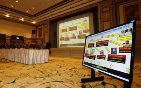 Police show a corruption network on a screen during a news conference at the Royal Thai Police headquarters in Bangkok