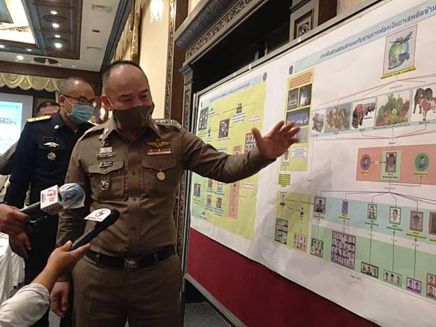 thailand, drugs, crystal meth