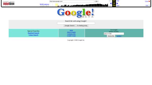 Así era Google en 1998. Sitio web almacenado en Internet Archive