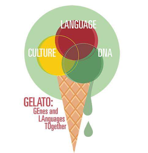gelatoSmall