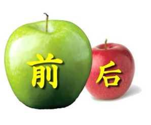 Punti cardinali, locativi e direzioni in cinese