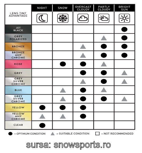 culoare-lentile-ochelari-ski-snowboard-001