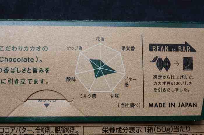 Meiji The Chocolate Matcha's Flavor Profile