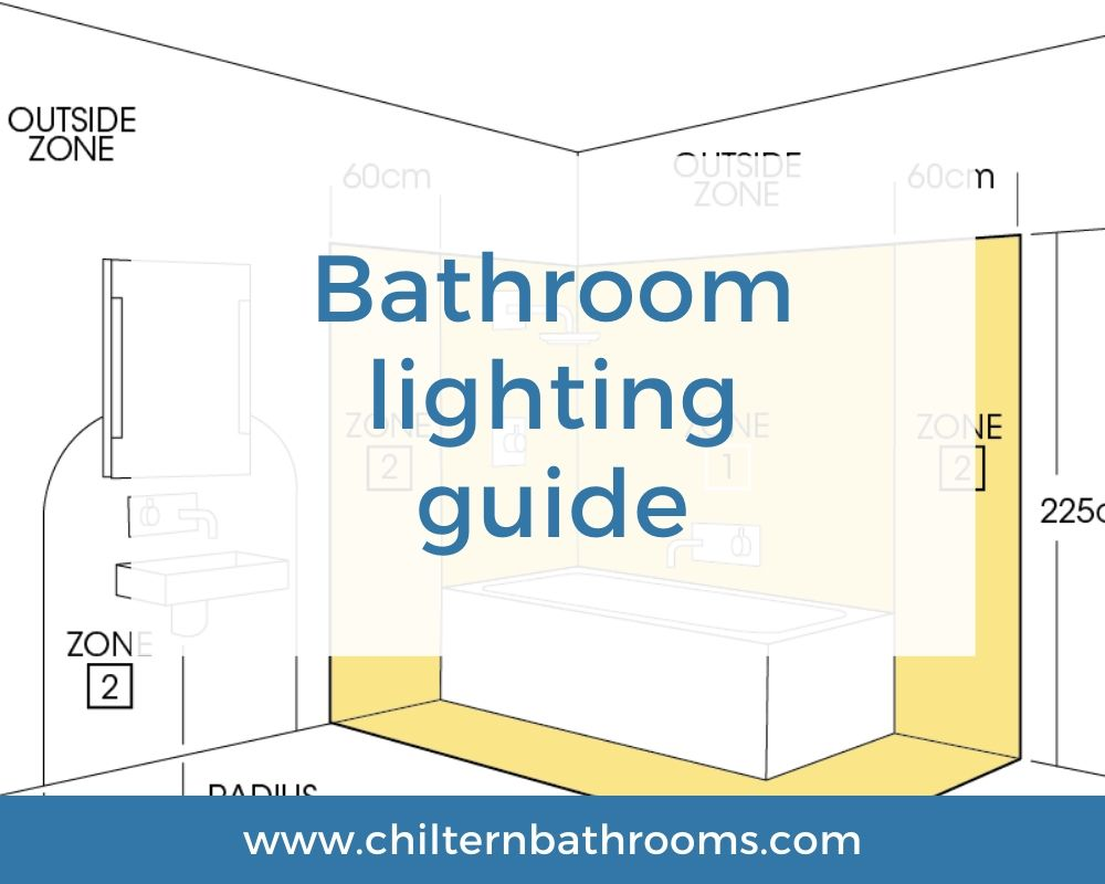 Bathroom Lighting Guide