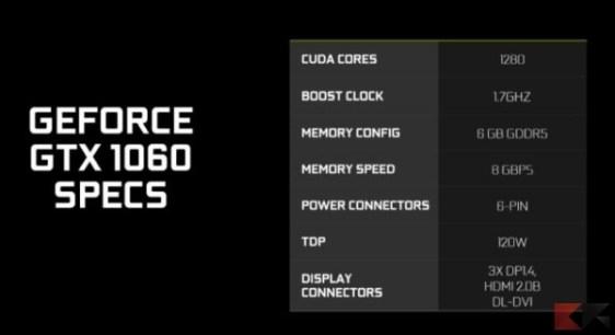 GTX 1060 specs