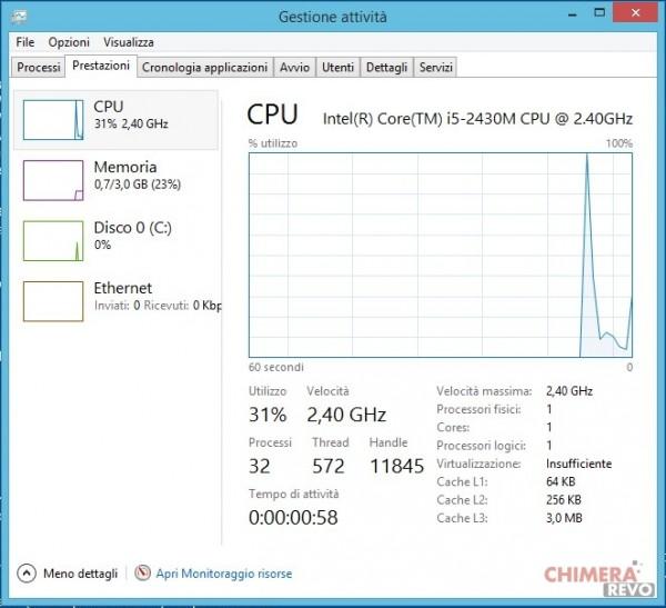 Consumo risorse windows 8.1