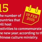 CountriesCelebrating2015