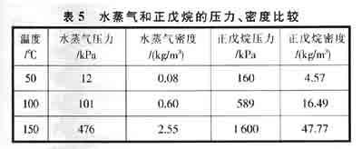 哈爾濱晨怡熱管技術有限公司 China Harbin DawnHappy Heat Pipe Technology Co.,自由的百科全書