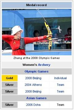 Zhang Juanjuan's medal records