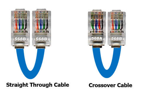 Ethernet cable Fiber Optic Tech
