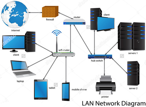 lan-network-diagram