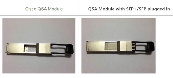 Cisco QSFP+ to SFP+ adapter cable