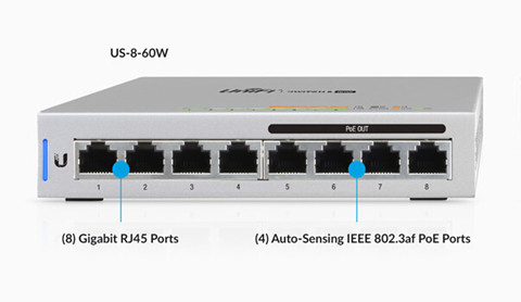 US-8 Managed Gigabit Switches