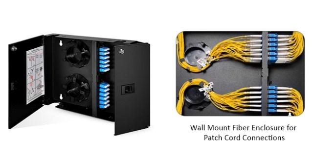 Wall Mount Fiber Patch Panel