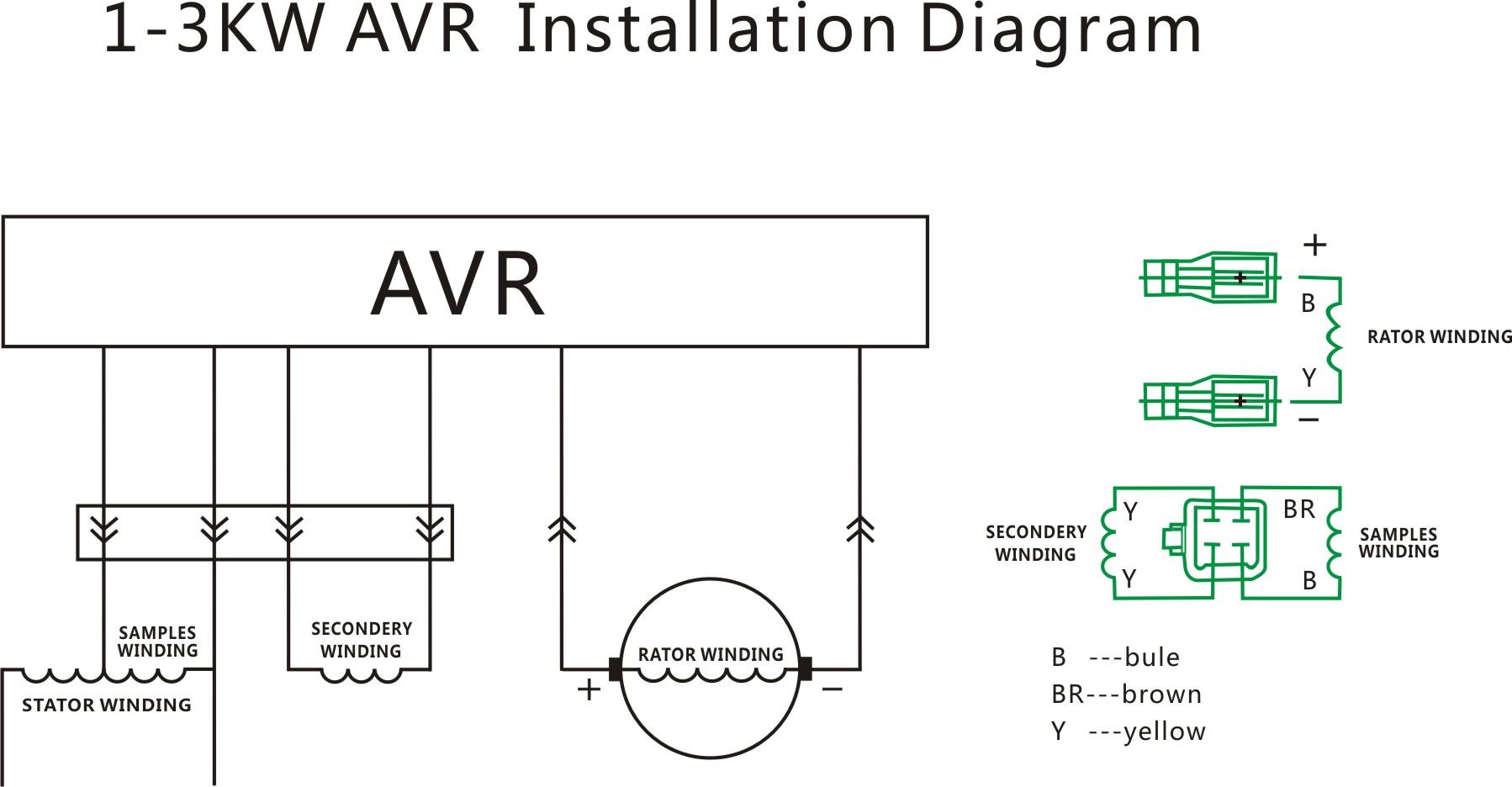 Circuit diagram of generator avr free download wiring diagram free download wiring diagram how to replacing portable generator avr china generator avr of circuit asfbconference2016 Choice Image