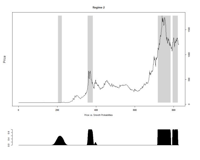 预测制度2的概率和状态