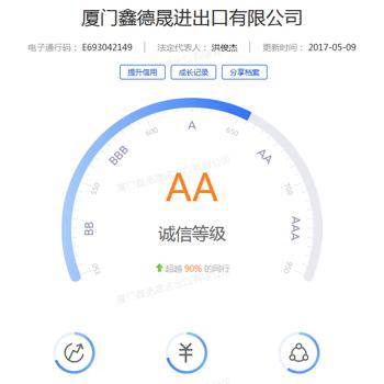 China Shoe Factory Credit Grade