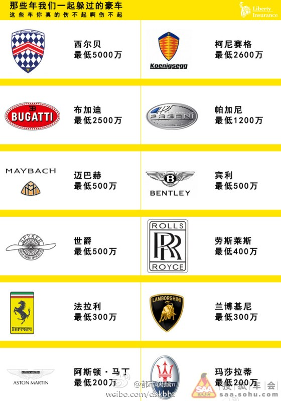 Luxury Car Brands List Top 10 Luxury Car Brands In The World That