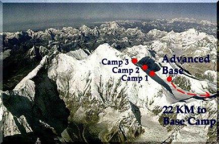 Mt. Everest Base Camp-2