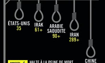 De moins en moins de peine de mort