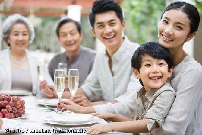 De nombreux chinois ont droit à la prime de fin d'année