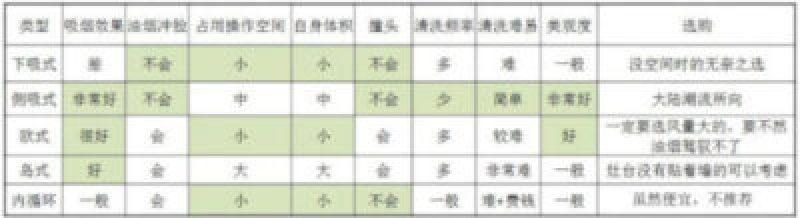 cccy1 e1565206521772 - 4大华人爆款抽油烟机推荐 网友真实使用评价