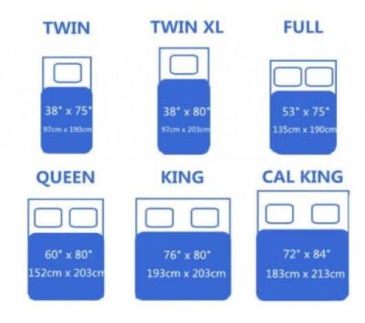 size e1567611260153 - 美国网购床垫攻略 Amazon上6款精选床垫