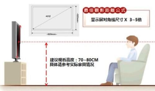 chicun2 - 美国买电视攻略 买之前知道这7点就够了
