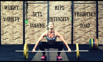 training volume and intensity