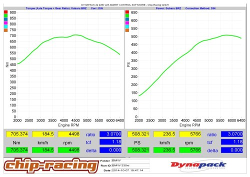 BMW-Tuning: N54 Stage 1 Turbo Upgrade