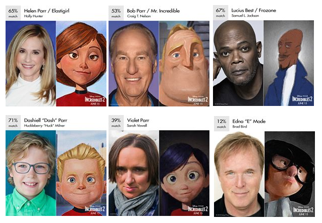Incredibles 2 Cast