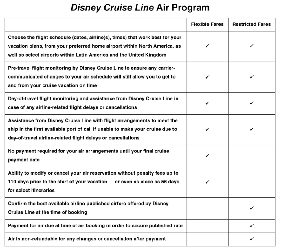 Flexible and Restricted Airfare Options Coming To Disney Cruise Line 1