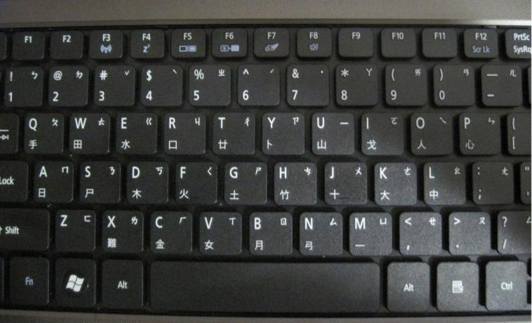 How The Qwerty Keyboard Is Changing The Chinese Language Chip Chick