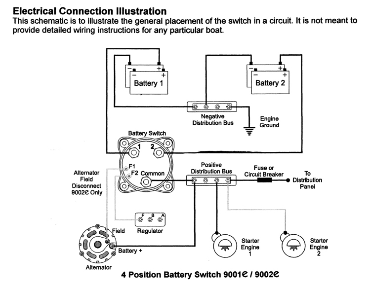 boat dual battery isolator wiring diagram boat wiring diagrams description boat battery isolator wiring diagram nilza net on dual battery boat wiring harness