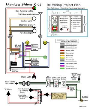 C22 Electrical Schematics