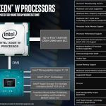 Intel Xeon W Processor Platform Overview