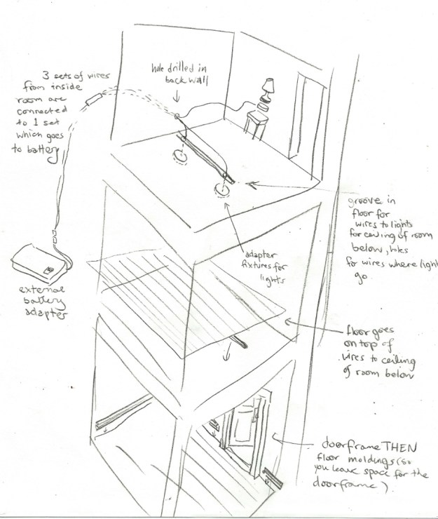 dollhouse wiring with external adapter for LED lights Suzanne Forbes