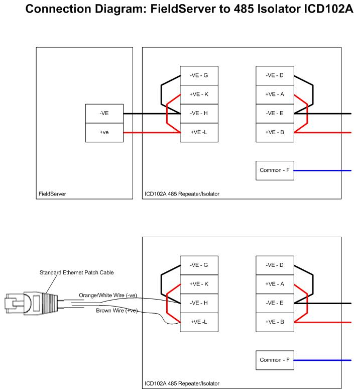 fieldserver 485 to 485 isolator california economizer wiring diagram wiring wiring diagram schematic  at eliteediting.co