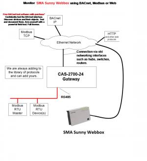 CAS Driver – Serial – CAS270024 – SMA Webbox | Chipkin