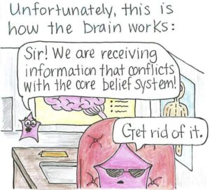 The human brain does a bad job of accepting new information