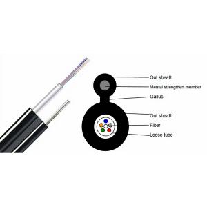 fibra optica figura 8