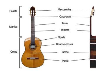 chitarra classica