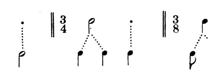 il punto musica
