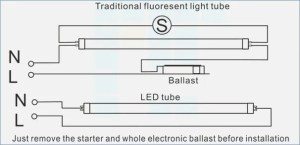 Direct Wire T8 LED Tube Retrofit Ballast Bypass T12
