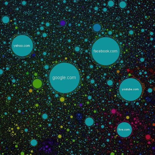 İnternetin Haritası