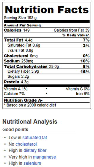 Lemon Blueberry Cake: Calories and Nutrition Facts