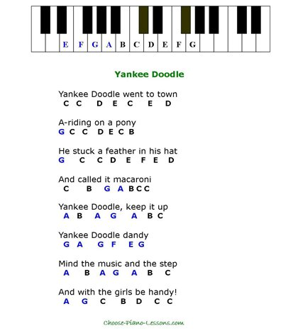 Free Sheet Music For Piano With Letter Notes Free